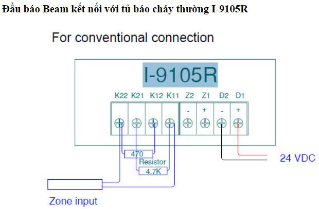 GST I-9105R giá sỉ