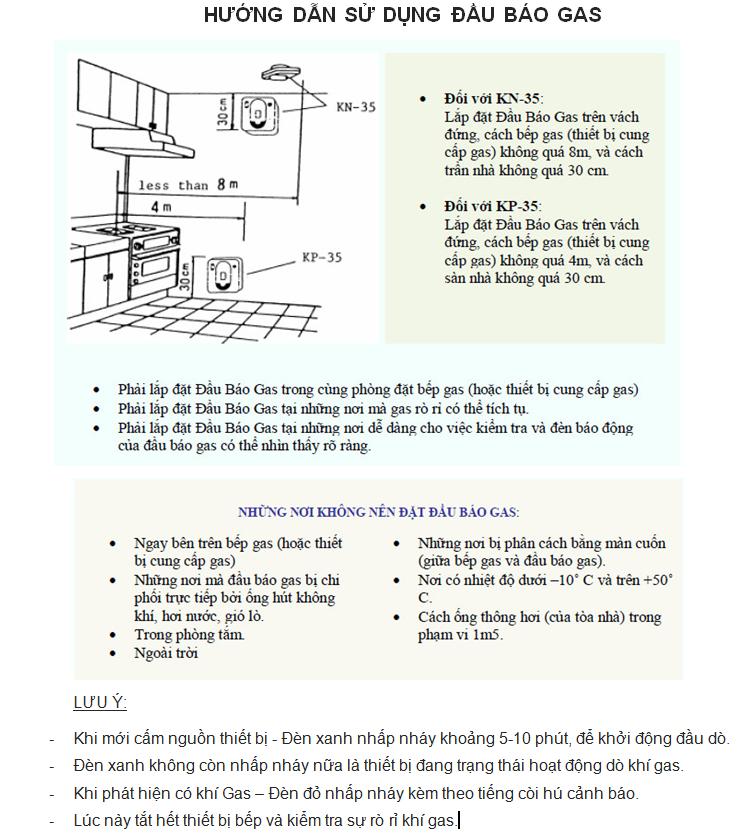 hướng dẫn sử dụng đầu máy báo khí gas