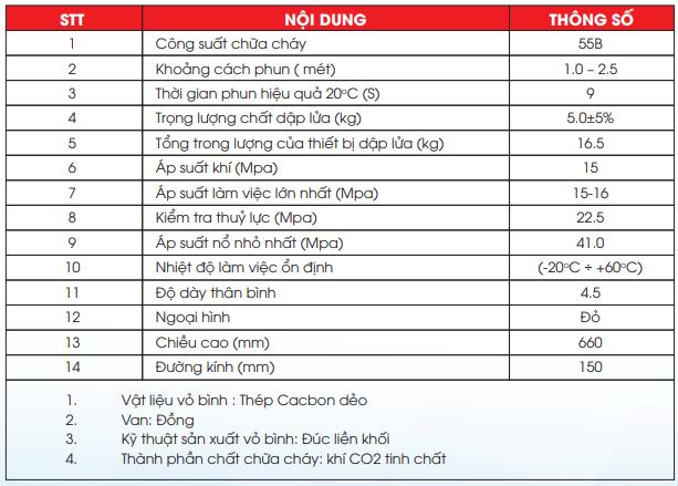 Bình chữa cháy hiệu DRAGON loại khí CO2 5kg MT5