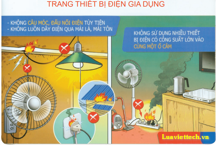 an toàn pccc đối với trang thiết bị điện