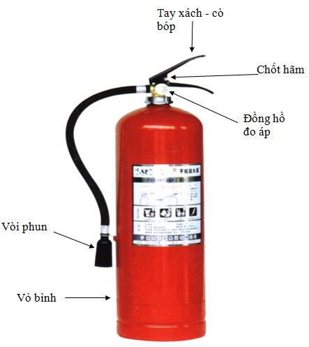 Bình chữa cháy bột BC MFZ4 4KG bột BC 20%